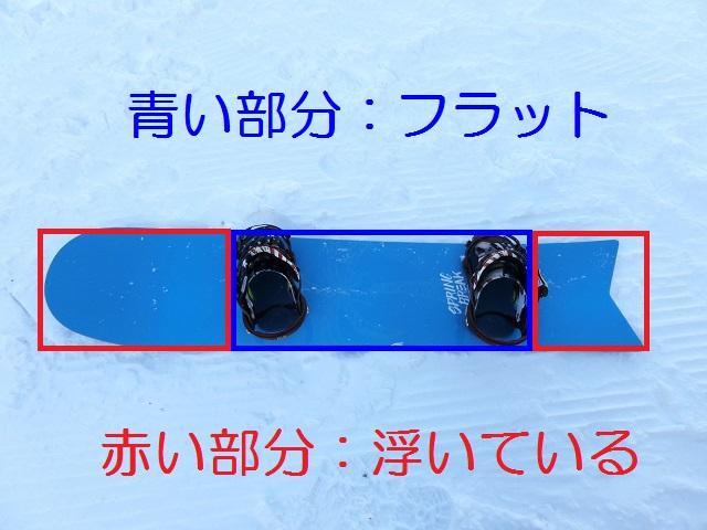 スノーボードCAPITA SPRING BREAK ボード形状