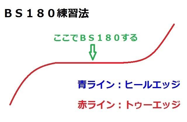 BS180練習3