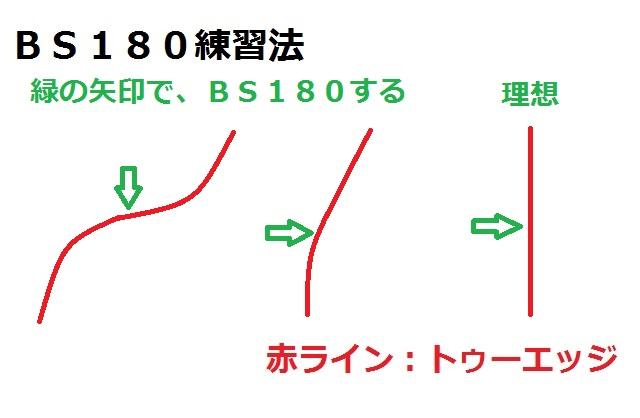 BS180練習法 4