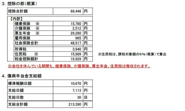 傷病手当金 支給額算出表(控除の部・支給額)