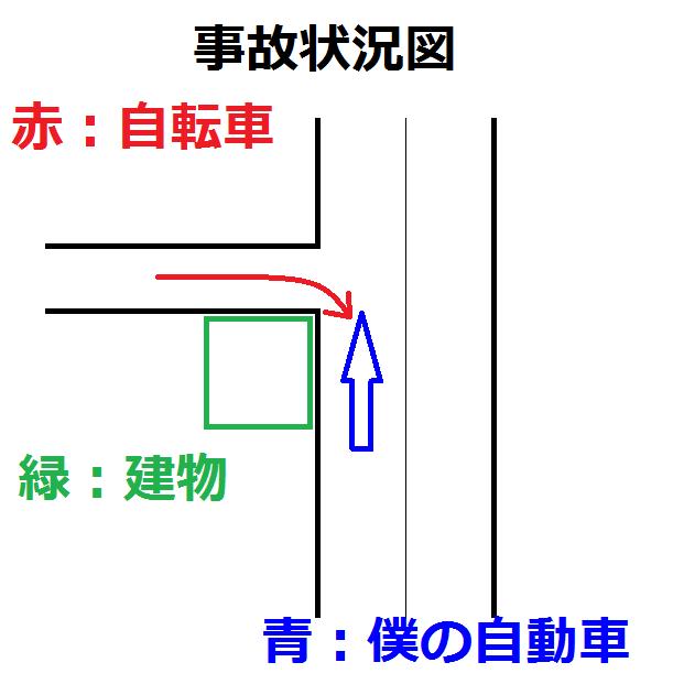 交通事故状況図