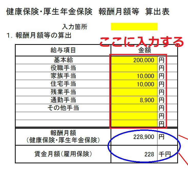 健康保険・厚生年金報酬月額等算出表(入力箇所)
