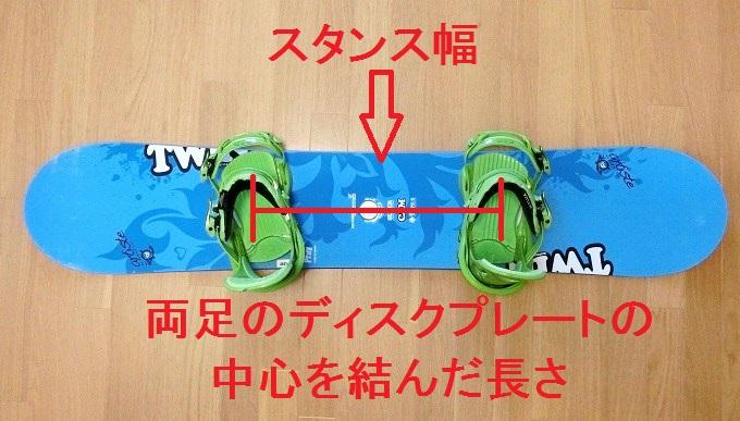 スノーボードのスタンス幅の説明