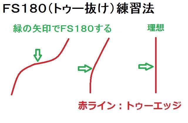 トゥー抜けFS180練習法(2)