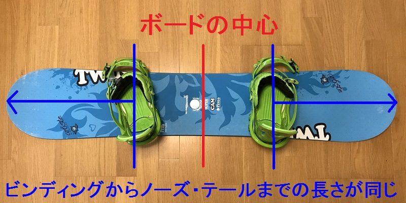 スノーボードセットバックの説明(センター)