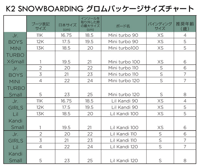 K2スノーボード(子ども用)サイズチャート